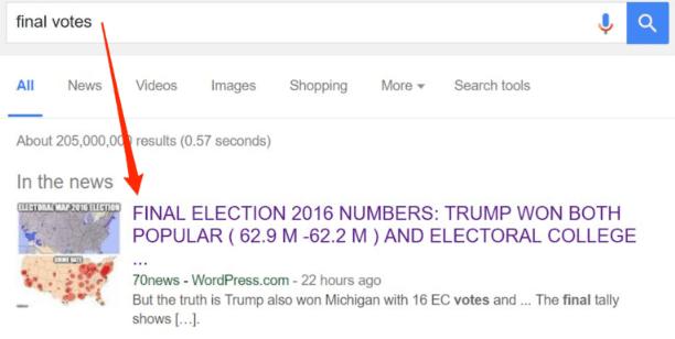 Nepnieuws tijdens verkiezingen in Amerika