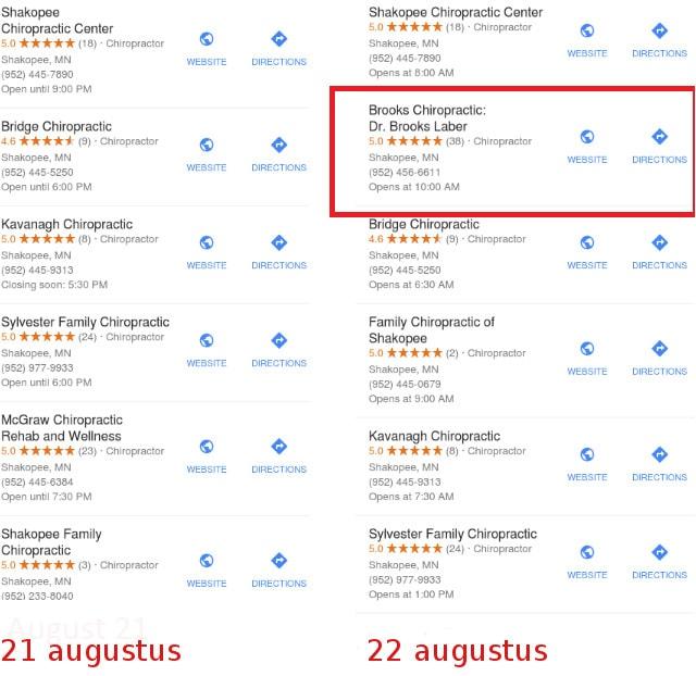 Google- Possum voorbeeld 22 Augustus 2017